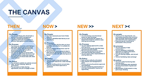 The Data Exchange Canvas_ISSUE.png