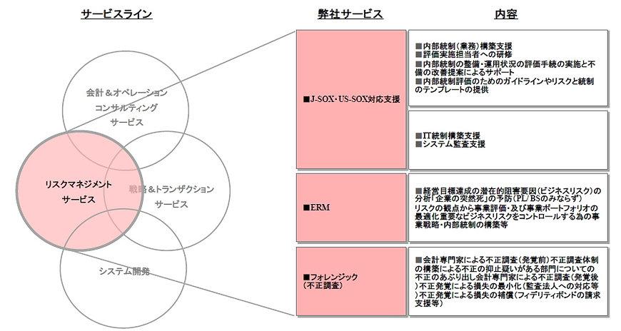 serviceline2.jpg