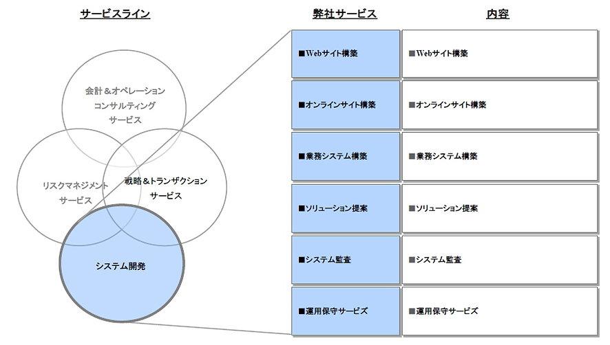 serviceline4.jpg