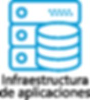 Infraestructura de aplicaciones Web, JAVA, Apache, Websphere, WAS
