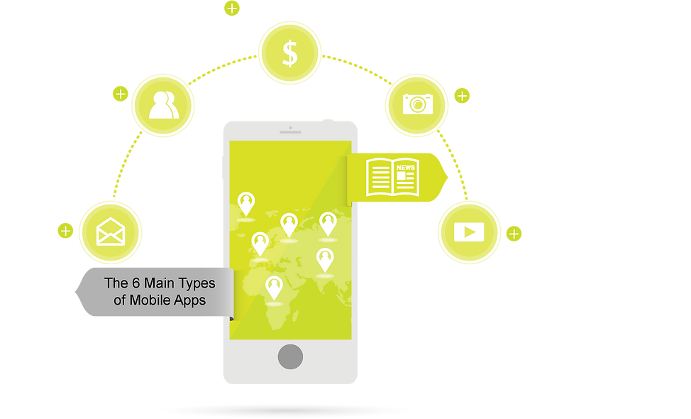 Mobile apps, productivity, social media, utility, life style, reminder, calculator, flashlight, weather, facebook, instagram, pinterest, snapchat, wallet, pay, shopping cart, amazon, lazada, fitness, dating, travel, spotify, tripadvisor, uber, angry birds,clash of clans, subway surfers