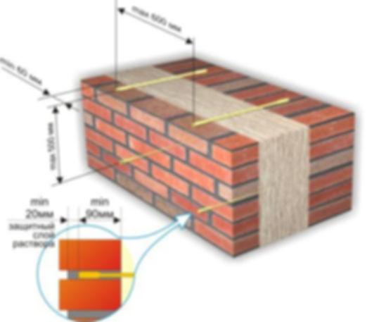 Связь гибкая 5,5мм-7,5мм схема установки для стен