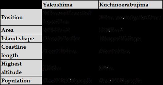 overview yakushima.png