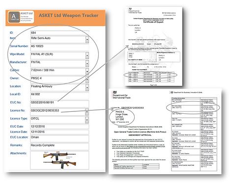 ASKET Weapons Tracking