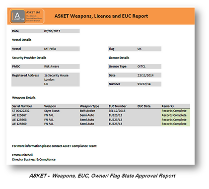ASKET Weapons, Licence Report