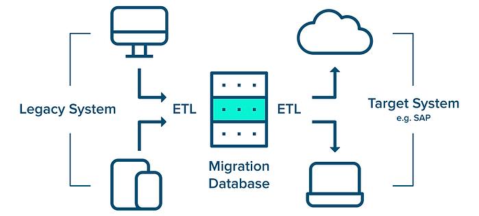 data-migration@2x.png