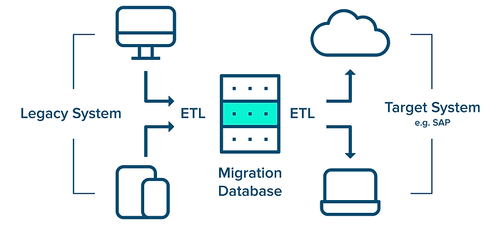 data-migration@2x.png