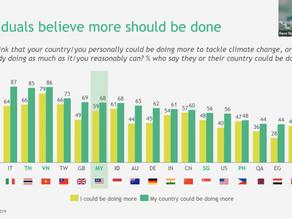 """CAN Malaysia Achieve Net Zero Emissions by 2050?"""