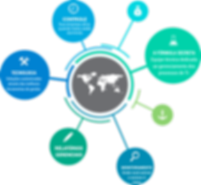 Serviços infopack sistemas