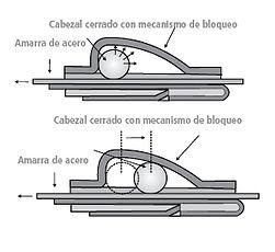 AMARRAS DE ACERO