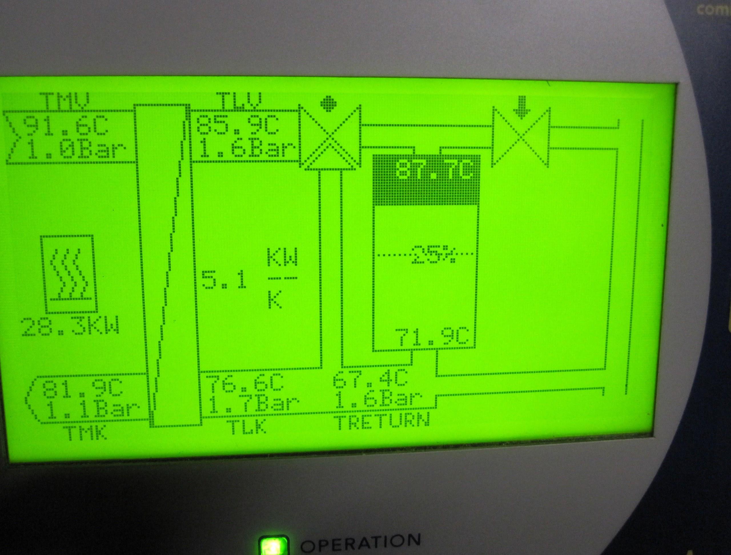 Strom und Wärme Nahwärme