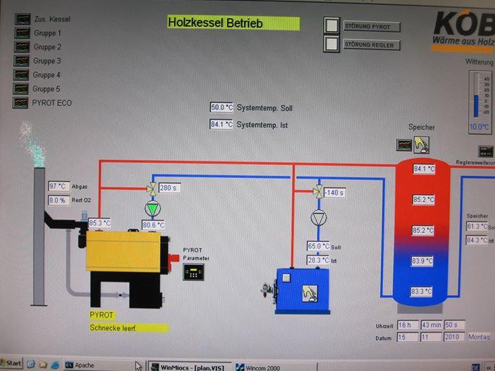 500 kW Pelletkessel Monitoring
