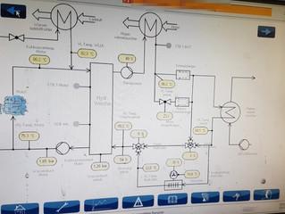 Unser Messkonzept für mehr Strom & Wärme aus deinem BHKW