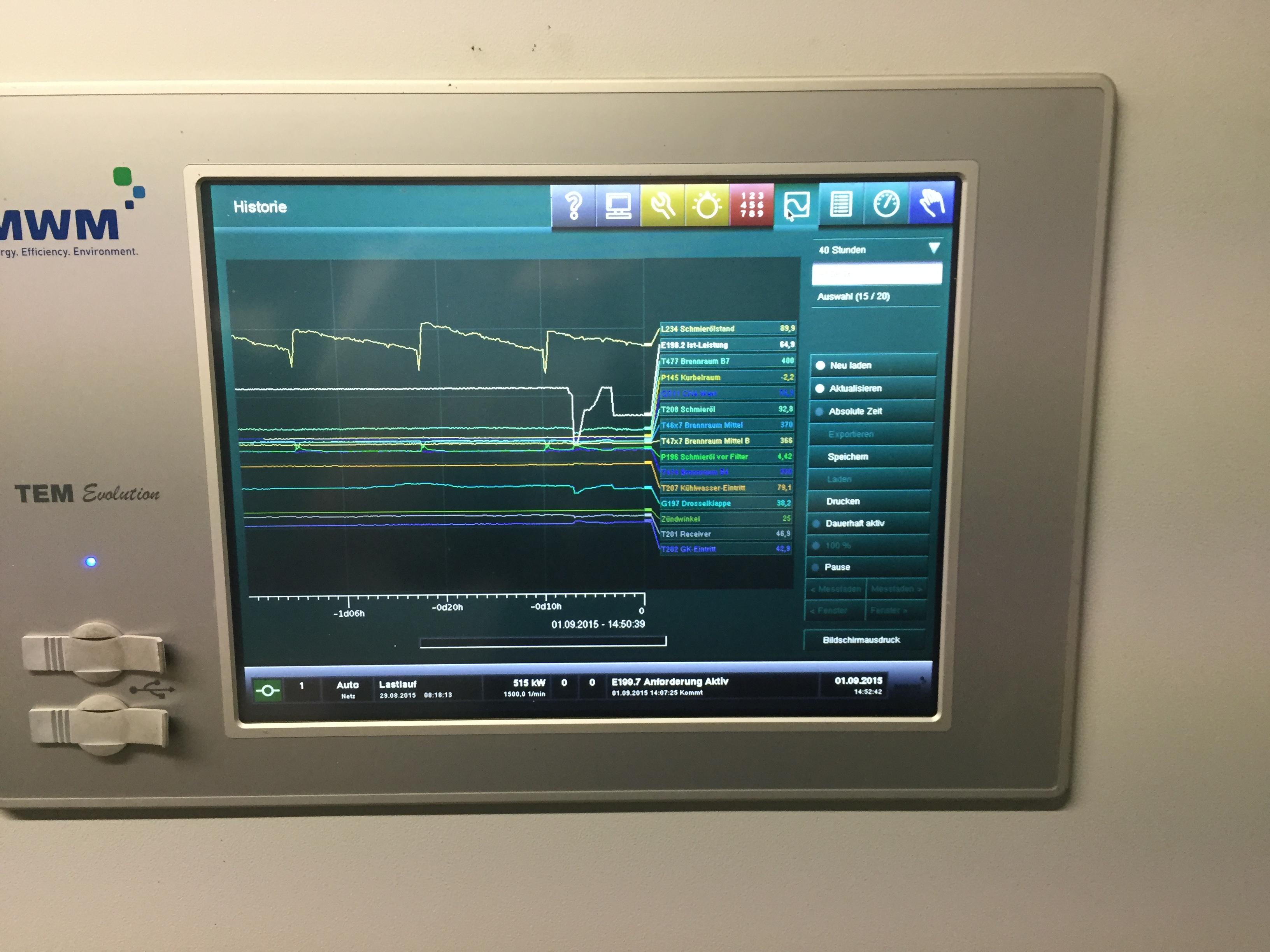 Optimierung BHKW Strom Nahwärmenetz