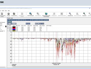 Beauftragung zur Stromnetz-Qualitätsanalysemessung nach DIN 50160
