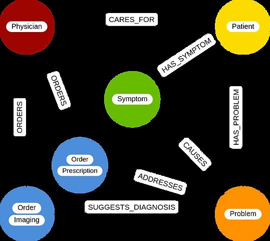 generic_data_model.png