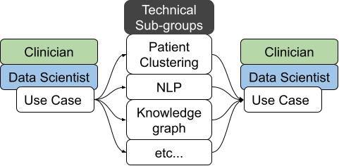 Workflow of working groups.jpg