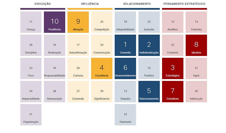 Minha Tabela Periodica.png
