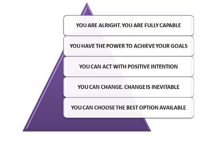 DR KAMAL KHURANA LIFE COACH SUCCESS COAC