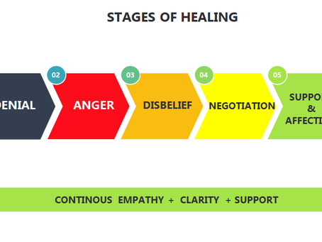 STAGES OF HEALING SOMEONE'S HURT
