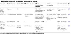 fucoidan and hepatoma carcinoma (liver cancer)