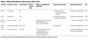 fucoidan and colon cancer