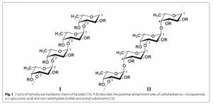 fucoidan structures