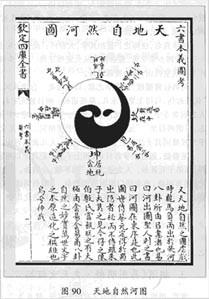 Yin Yang text