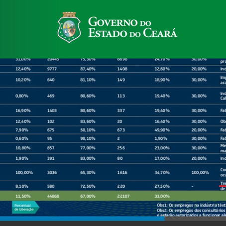 Atividade de Voo Livre é liberada pelo Governo do Estado do Ceará durante a quarentena!