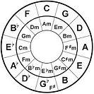 circle.jpeg