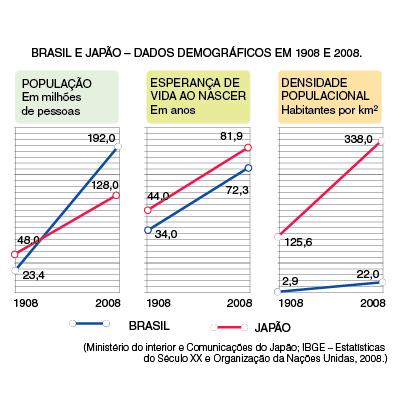 Gráfico 10
