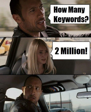Attention Keyword Hoarders: You Need to Delete 98% of Your AdWords Keywords - Here's Why