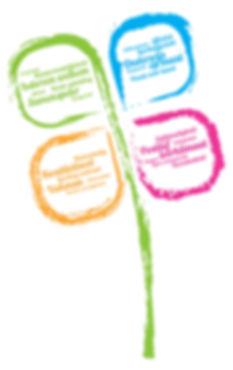 Klaver Kunstacademie met tekst kleur.jpg