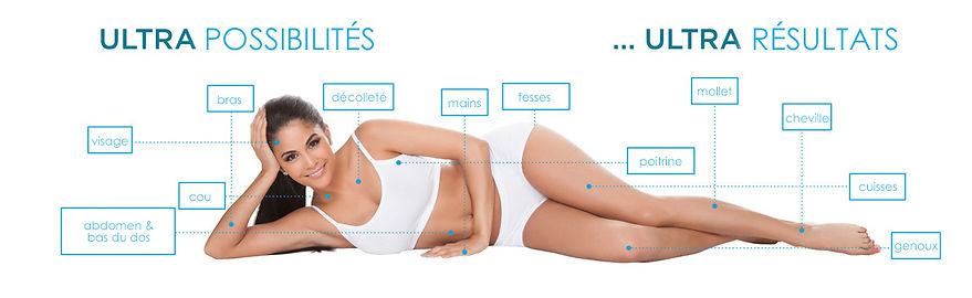 Jolie jeune femme allongée sur le côté et identification des différentes parties du corps.