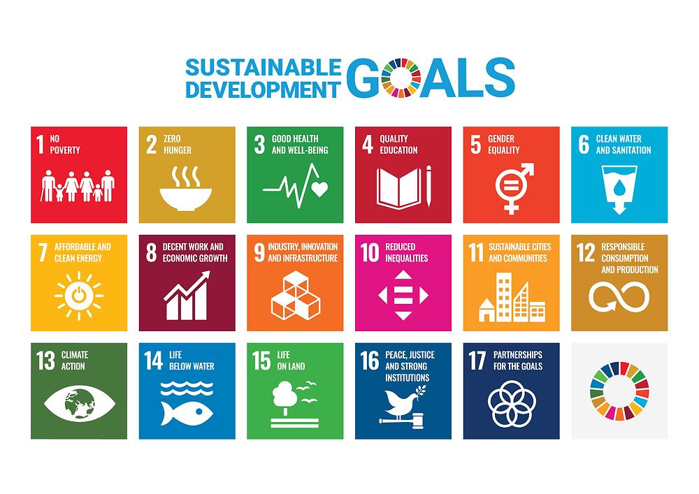 17 Nachhaltigkeitsziele der UNO