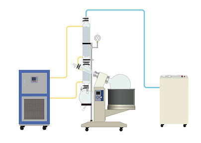 Rotary Evaporator, Vacuum Pump and Circulating Chiller
