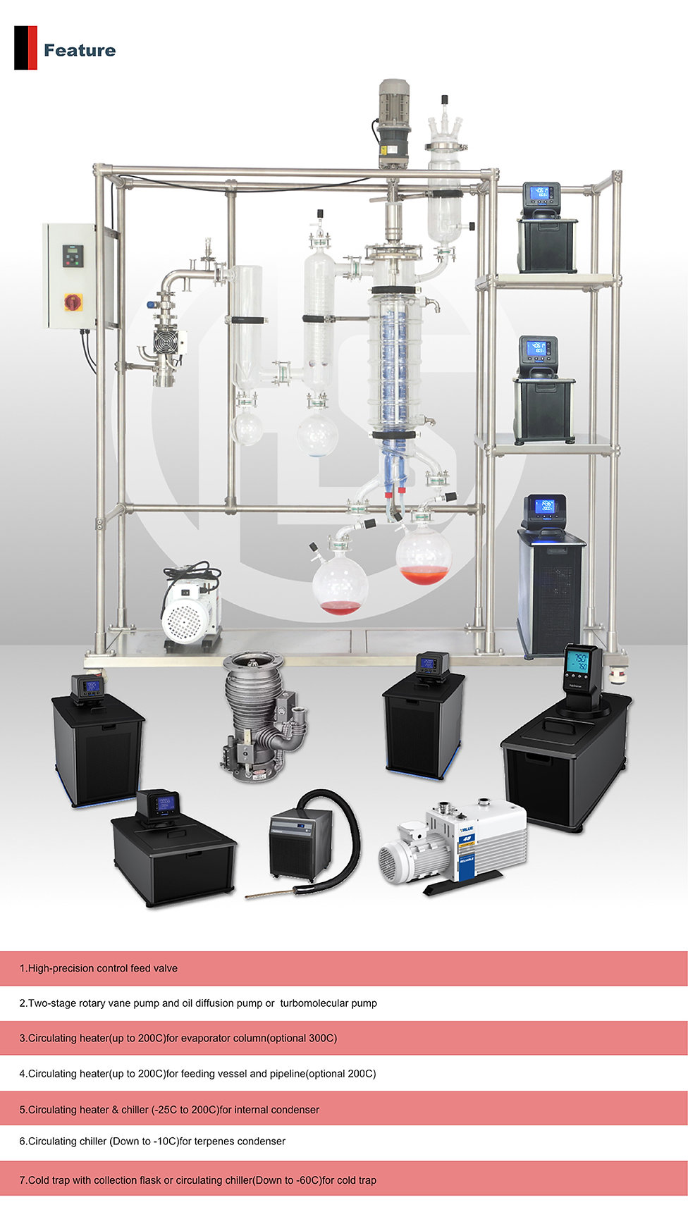 玻璃分子蒸馏-03.jpg