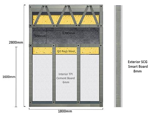 MW 500/1700-Ex1(400series)