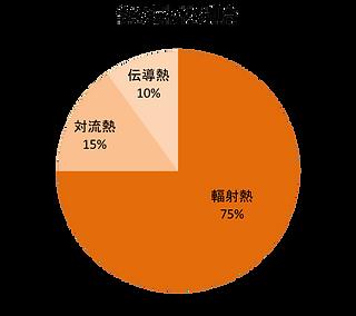 三重県,津市,工務店,注文住宅,新築
