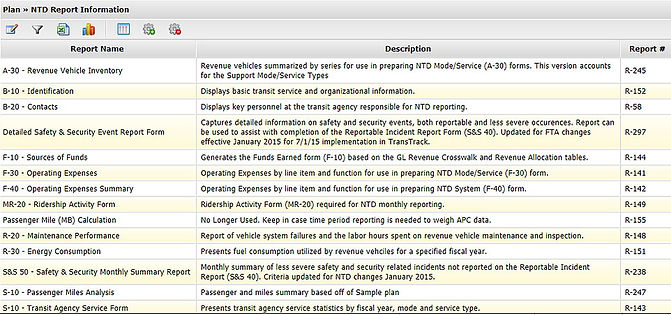 This is a partial list of the NTD Reporting forms that TransTrack Systems has to offer.