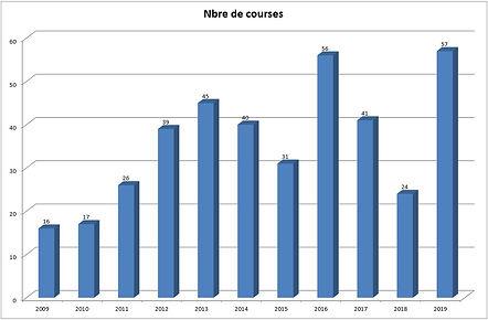 nb_courses.jpg
