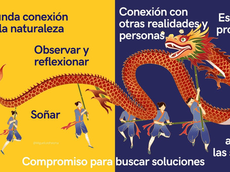 Aprende sobre Dragon Dreaming y Turismo