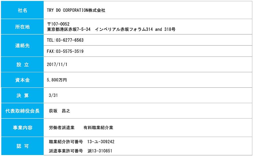 スクリーンショット 2020-04-06 9.15.57.png