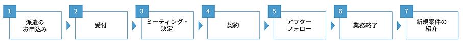 スクリーンショット 2020-04-03 0.23.43.png