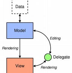 Lightweight C++ Dynamic QSortFilterProxyModel (Model/View Programming)