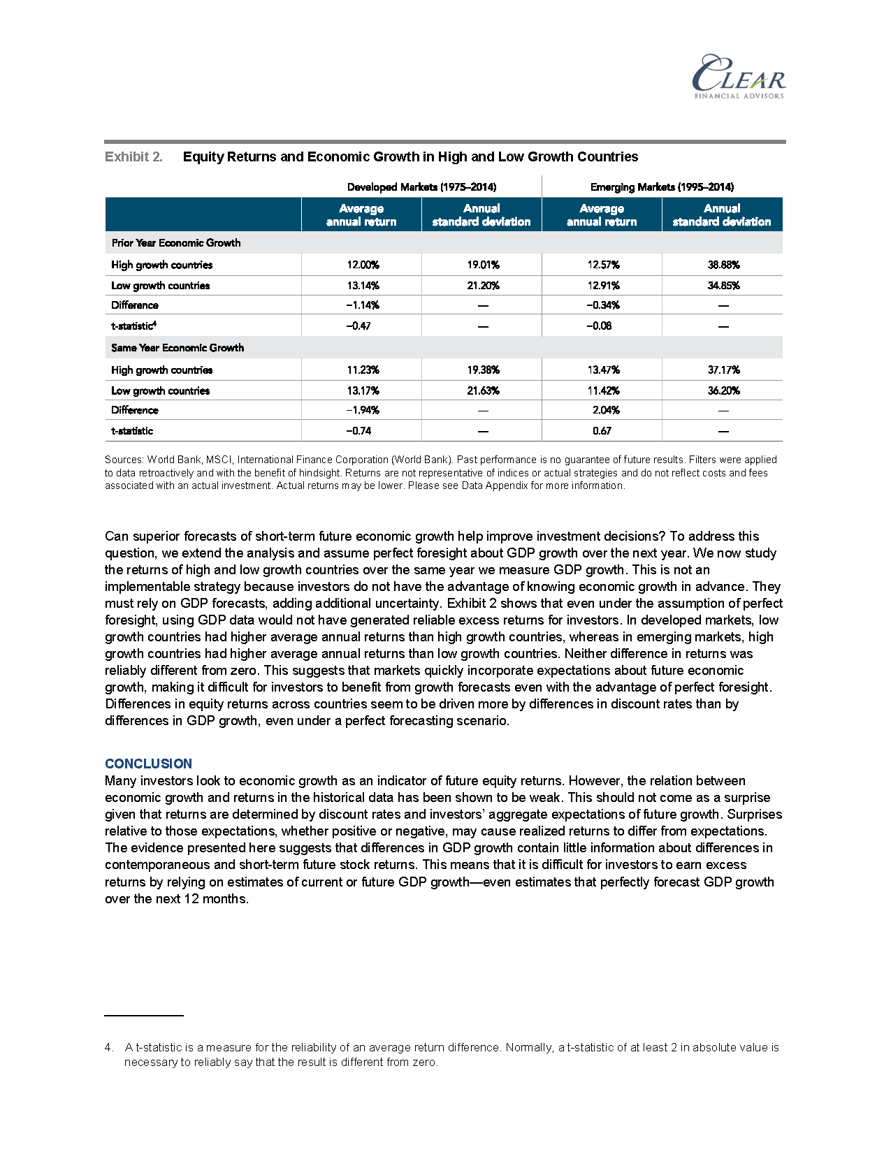 Clear Financial - Economic Growth and Equity Returns_Page_3
