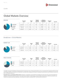 Global Market Breakdown - Q1 2018_Page_02