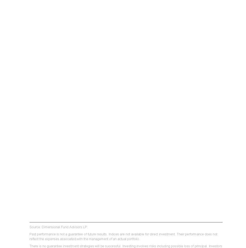 201806-the-impact-of-inflation_page_3pn