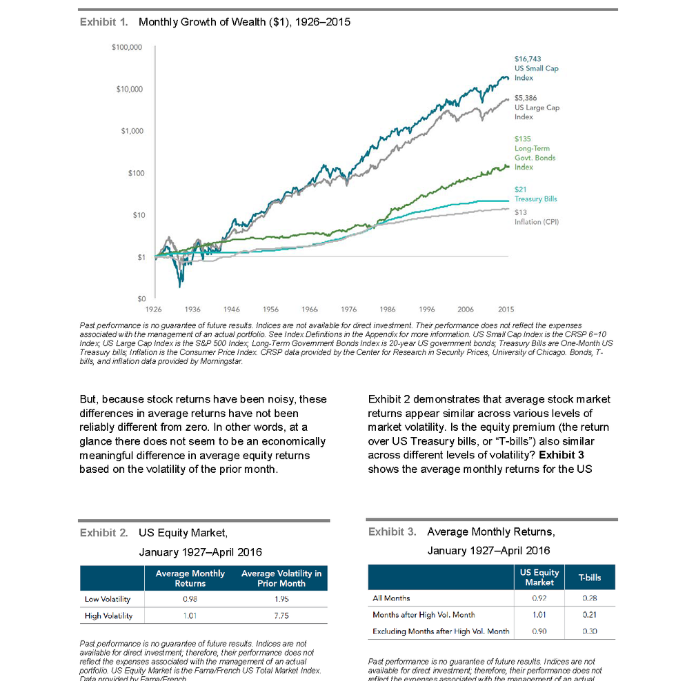 201671-special-report-can-volatility-p