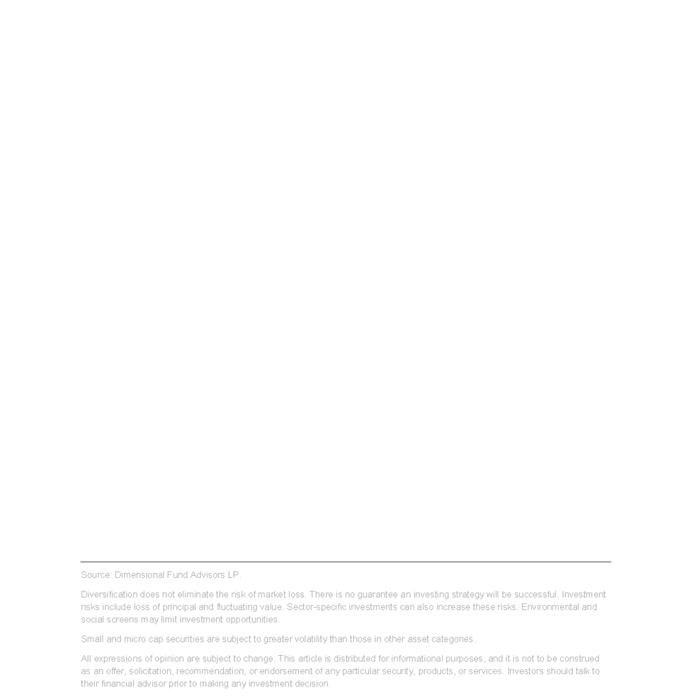 cfa-doing-well-and-doing-good_page_3png